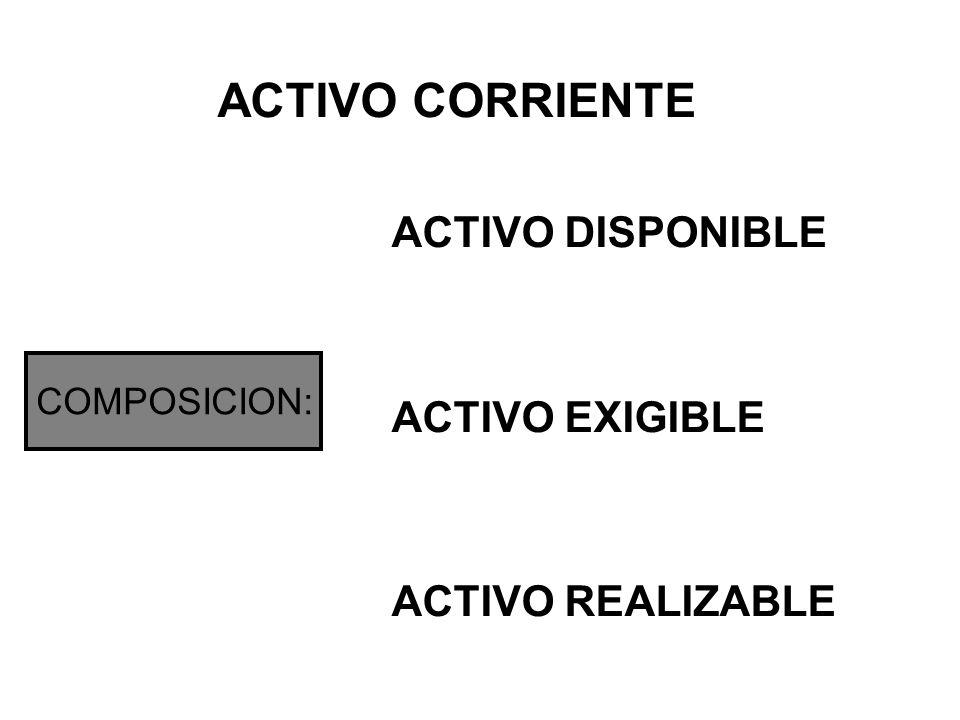 ACTIVO CORRIENTE ACTIVO DISPONIBLE ACTIVO EXIGIBLE ACTIVO REALIZABLE