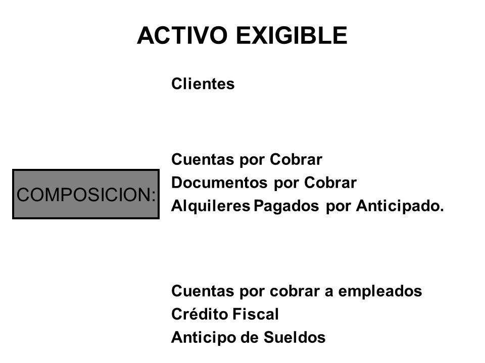 ACTIVO EXIGIBLE COMPOSICION: Clientes Cuentas por Cobrar