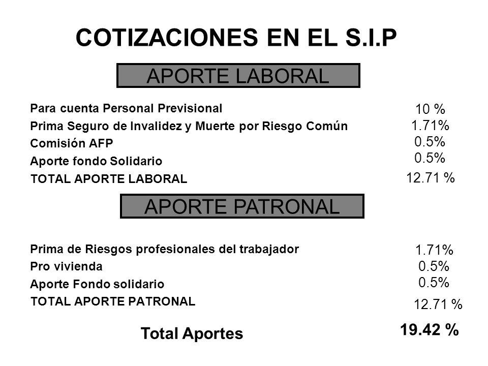 COTIZACIONES EN EL S.I.P APORTE LABORAL APORTE PATRONAL 19.42 %