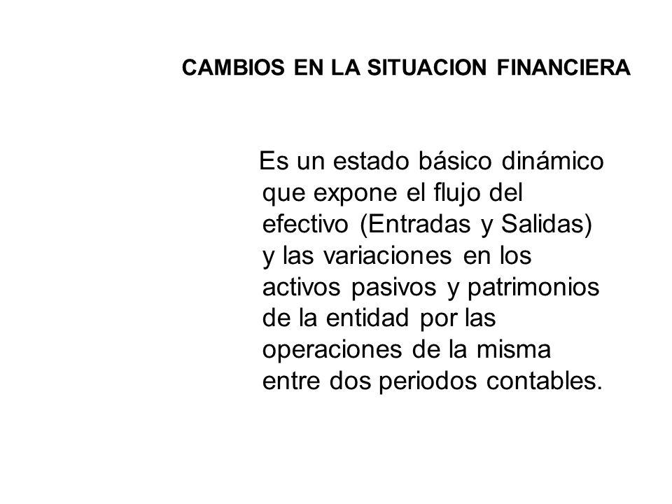 CAMBIOS EN LA SITUACION FINANCIERA