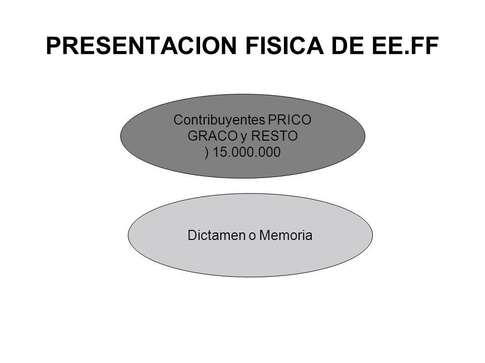 PRESENTACION FISICA DE EE.FF