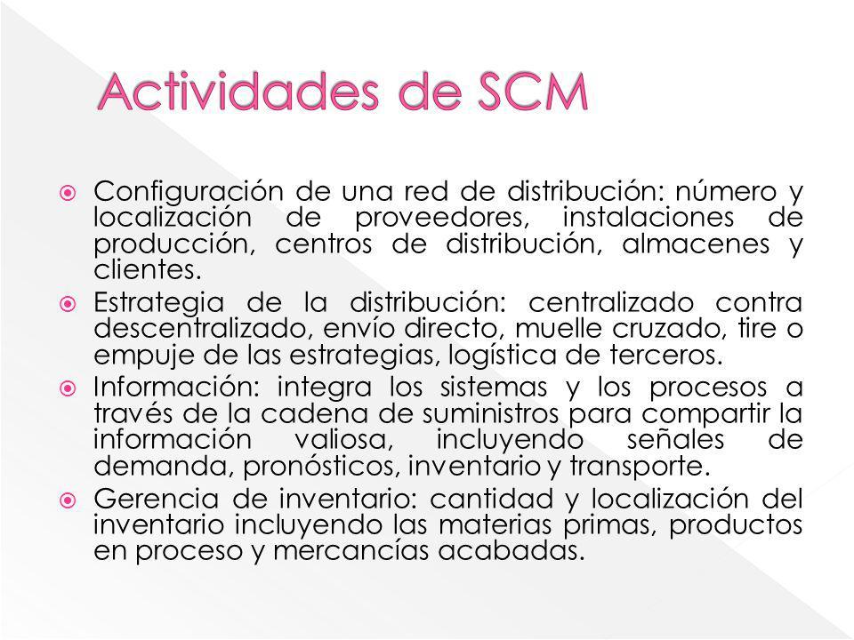 Actividades de SCM