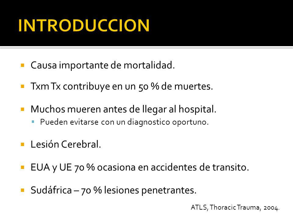 INTRODUCCION Causa importante de mortalidad.