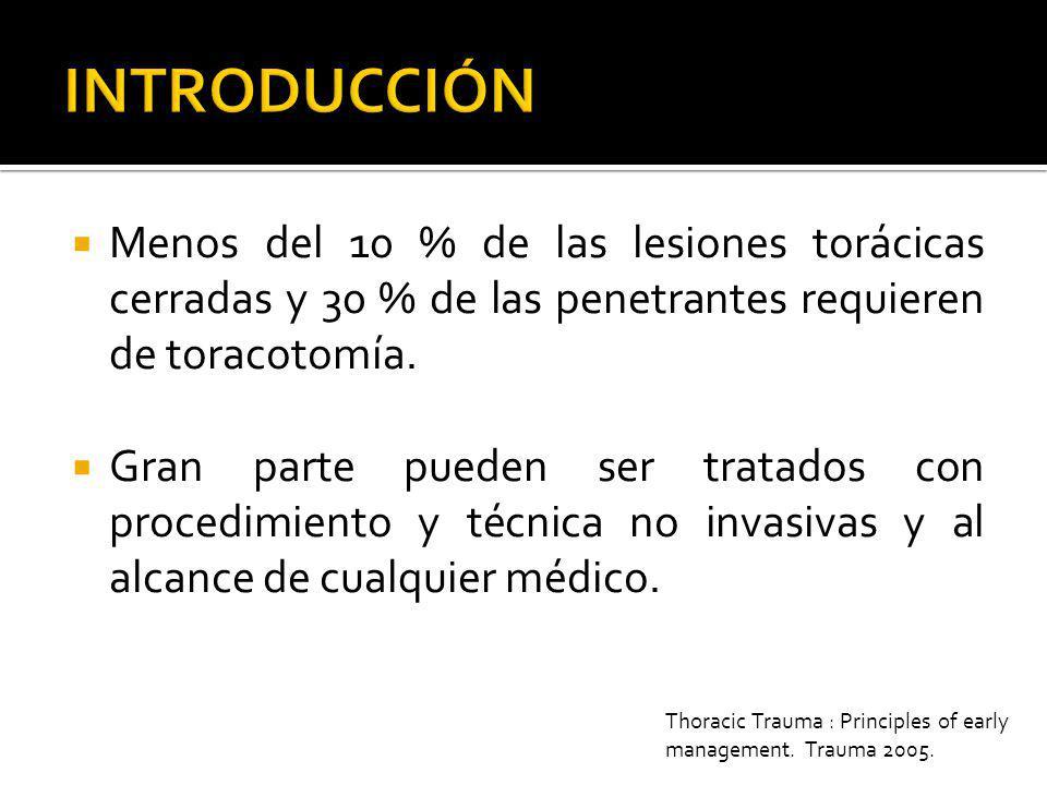 INTRODUCCIÓN Menos del 10 % de las lesiones torácicas cerradas y 30 % de las penetrantes requieren de toracotomía.