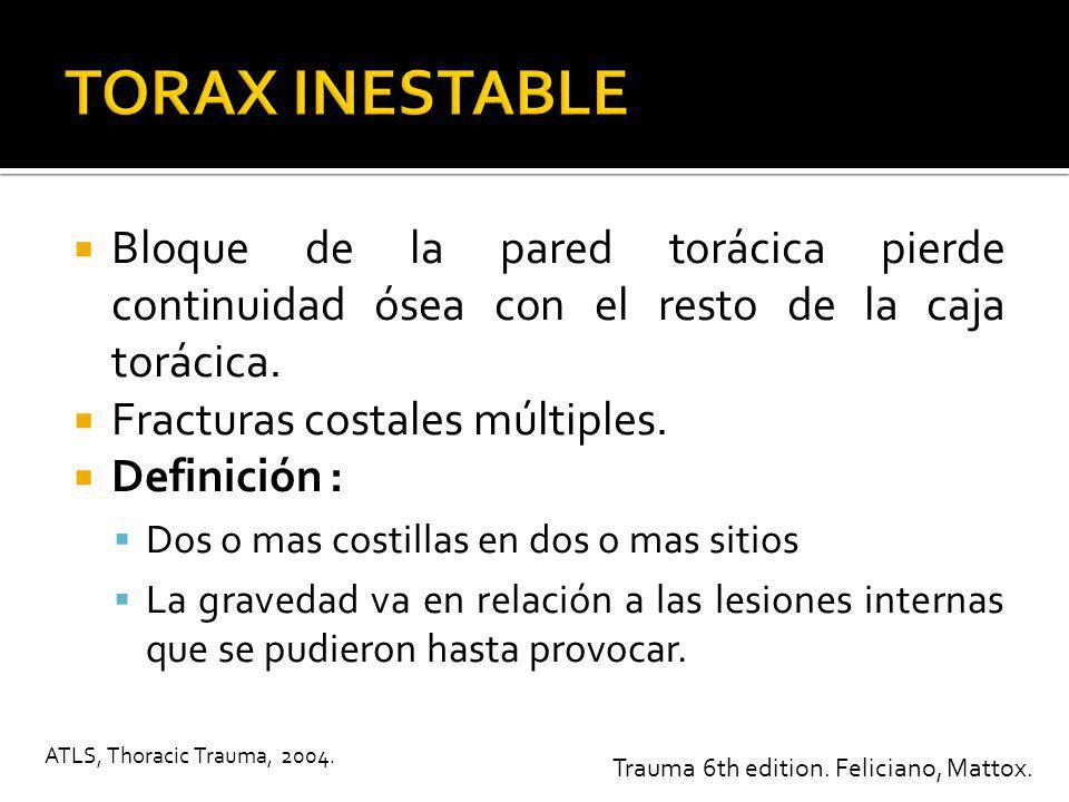 TORAX INESTABLE Bloque de la pared torácica pierde continuidad ósea con el resto de la caja torácica.
