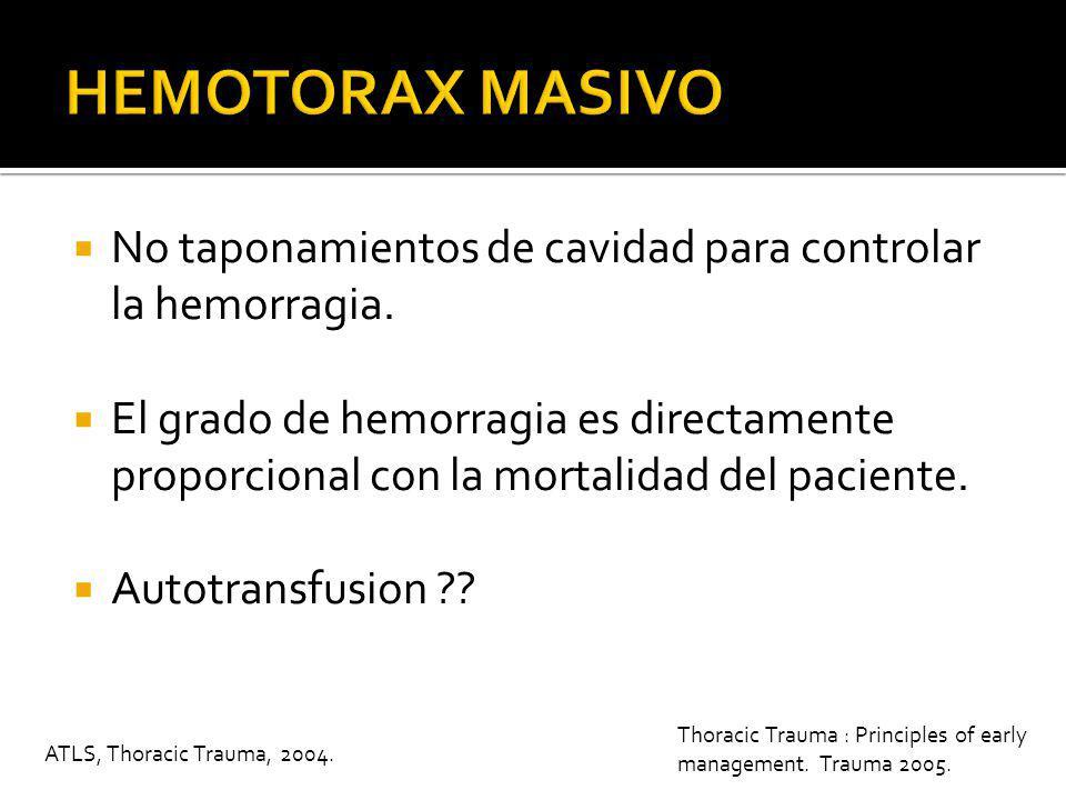 HEMOTORAX MASIVO No taponamientos de cavidad para controlar la hemorragia.