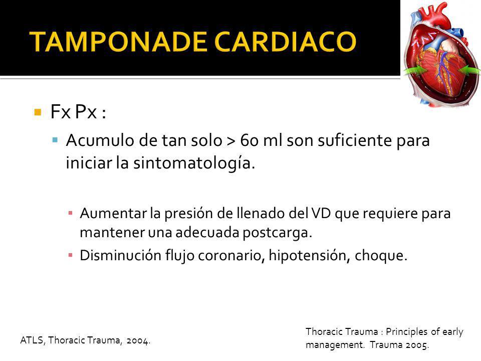 TAMPONADE CARDIACO Fx Px :