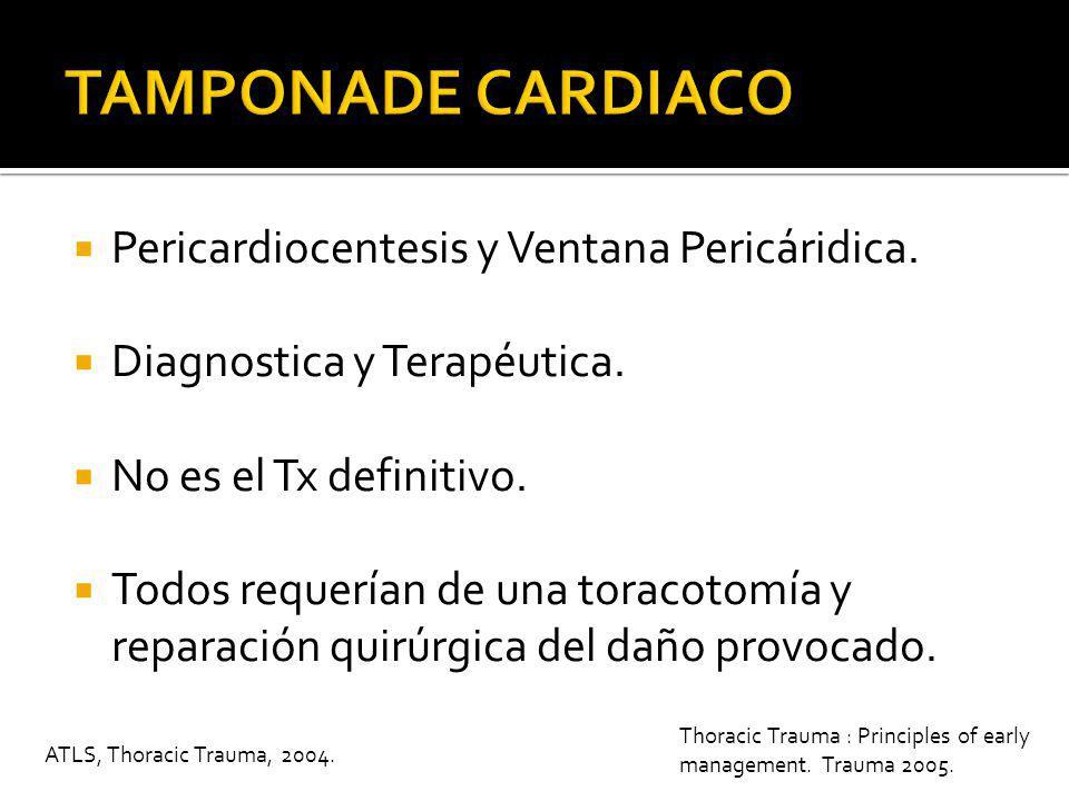 TAMPONADE CARDIACO Pericardiocentesis y Ventana Pericáridica.