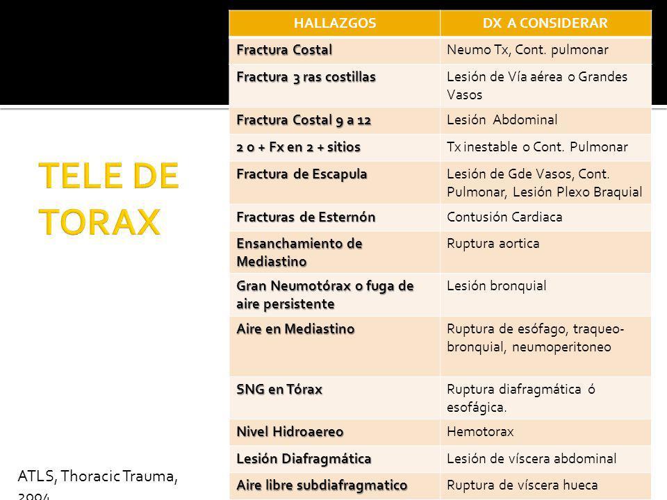 TELE DE TORAX ATLS, Thoracic Trauma, 2004. HALLAZGOS DX A CONSIDERAR