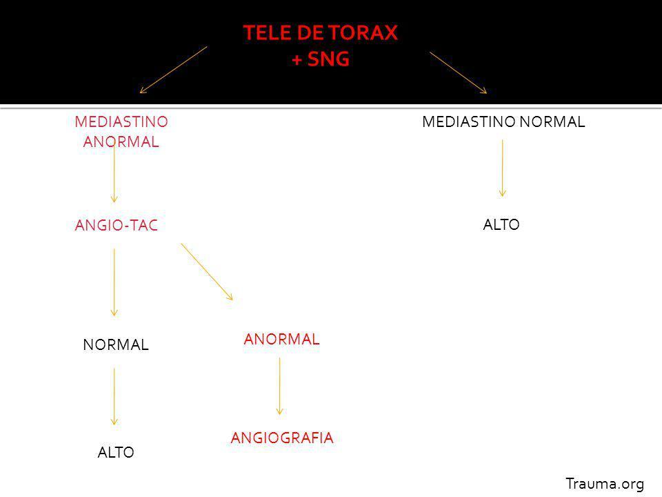 TELE DE TORAX + SNG MEDIASTINO ANORMAL MEDIASTINO NORMAL ANGIO-TAC