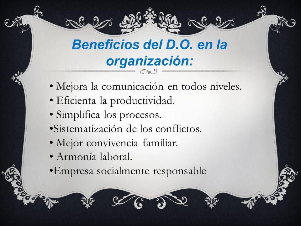 Beneficios del D.O. en la organización: