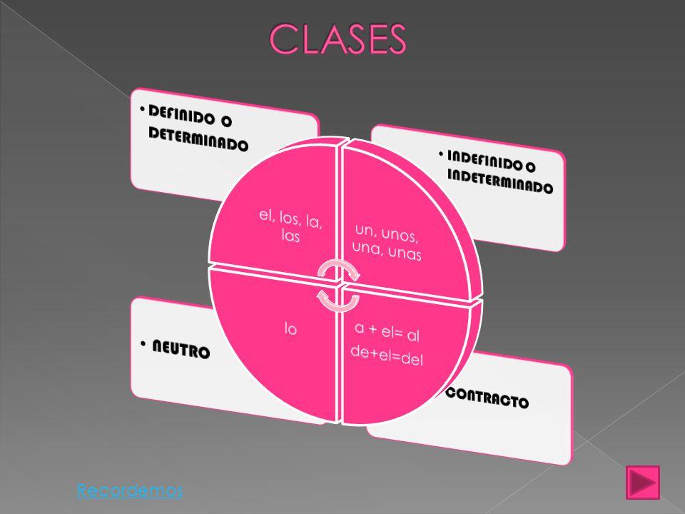 CLASES NEUTRO DEFINIDO O DETERMINADO CONTRACTO Recordemos