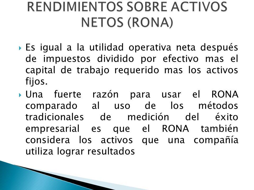 RENDIMIENTOS SOBRE ACTIVOS NETOS (RONA)