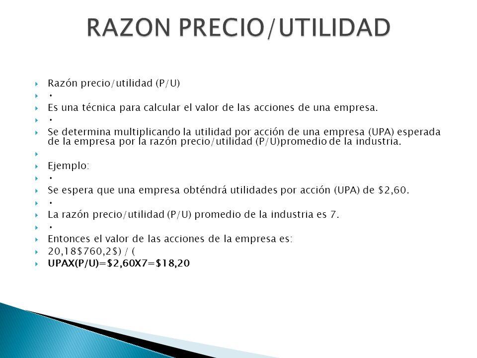 RAZON PRECIO/UTILIDAD