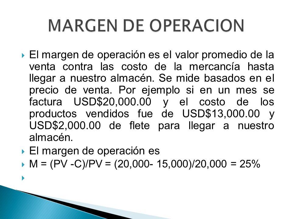 MARGEN DE OPERACION