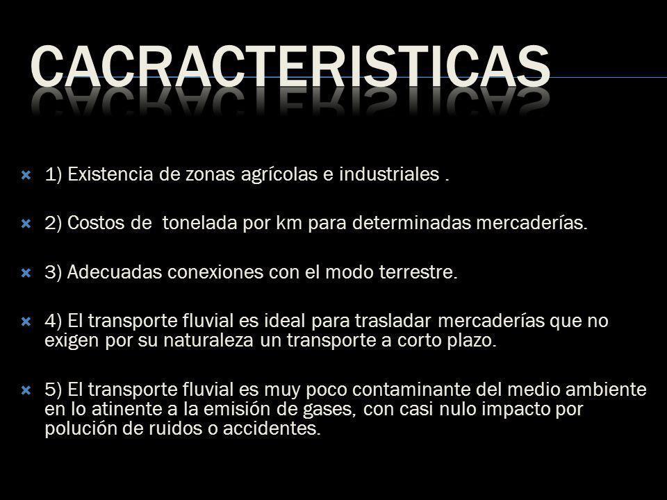 CACRACTERISTICAS 1) Existencia de zonas agrícolas e industriales .