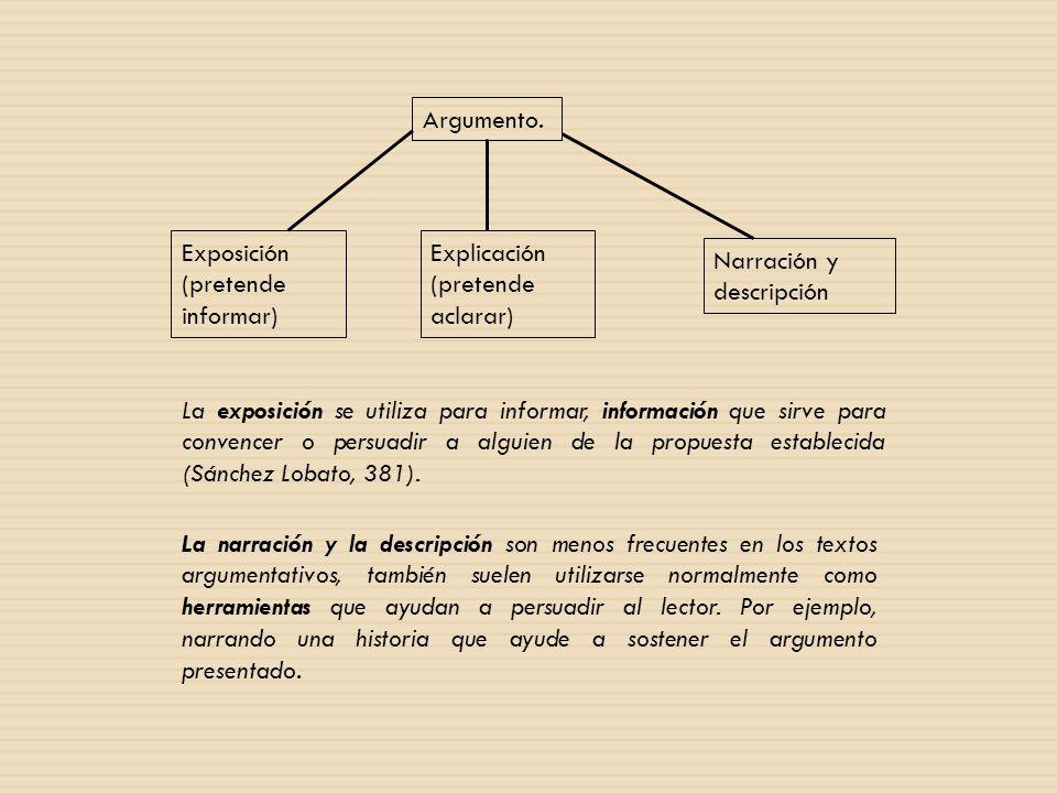 Argumento. Exposición (pretende informar) Explicación (pretende aclarar) Narración y descripción.