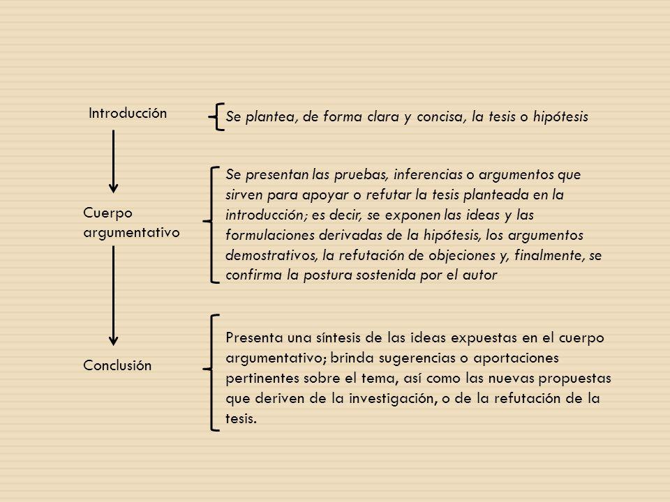Se plantea, de forma clara y concisa, la tesis o hipótesis