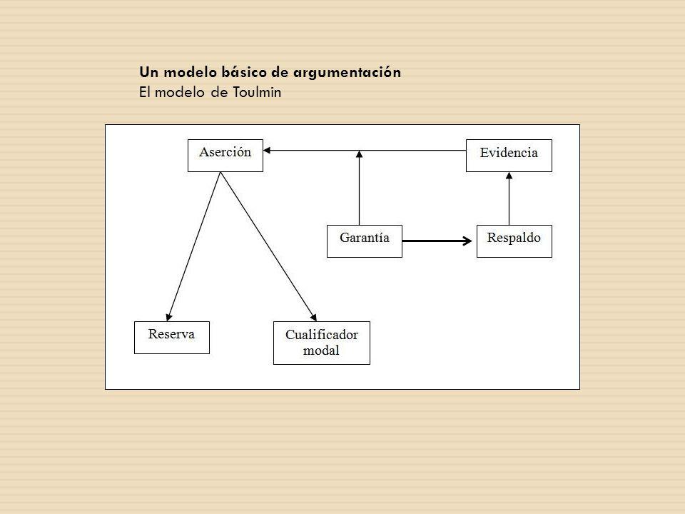 Un modelo básico de argumentación