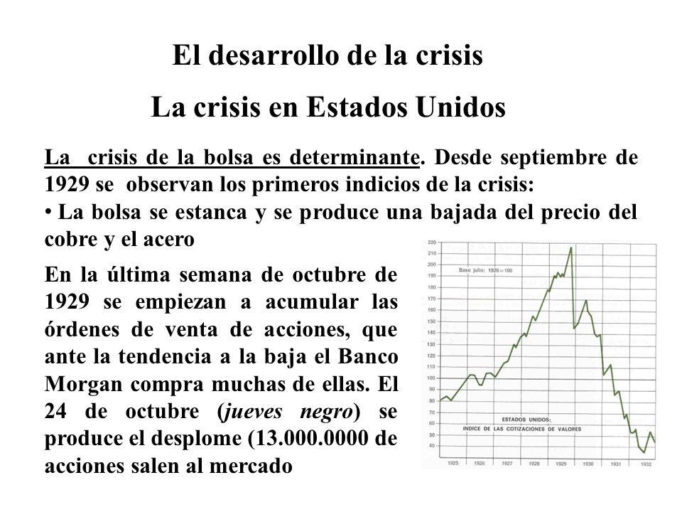 El desarrollo de la crisis La crisis en Estados Unidos