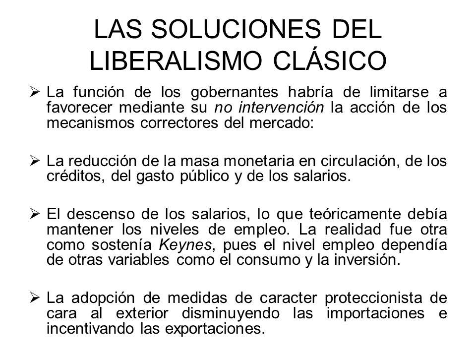 LAS SOLUCIONES DEL LIBERALISMO CLÁSICO