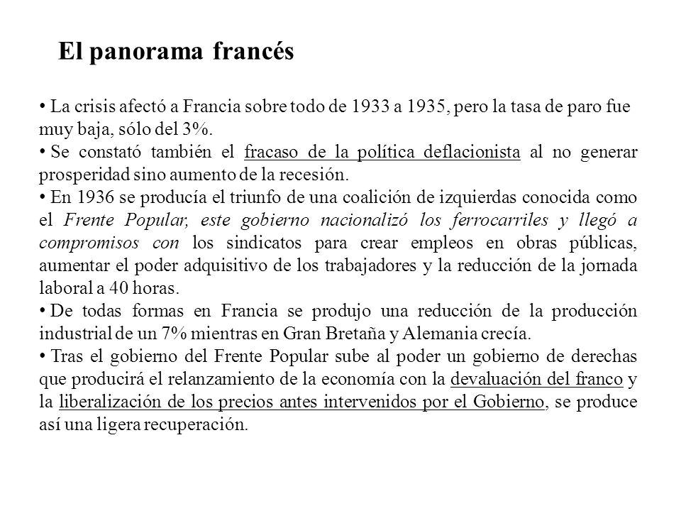 El panorama francés La crisis afectó a Francia sobre todo de 1933 a 1935, pero la tasa de paro fue.