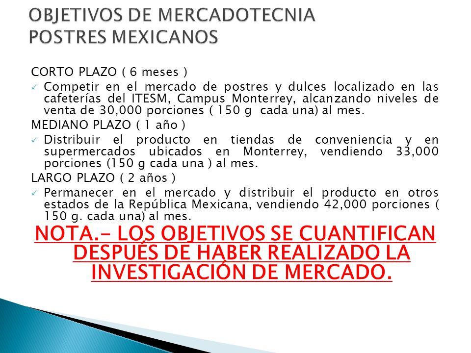 OBJETIVOS DE MERCADOTECNIA POSTRES MEXICANOS