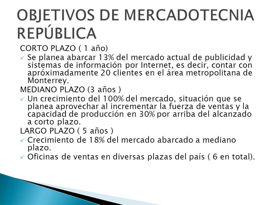 OBJETIVOS DE MERCADOTECNIA REPÚBLICA
