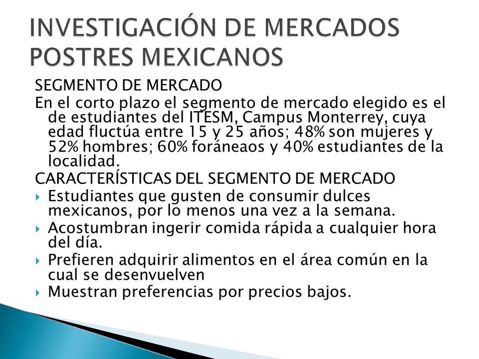 INVESTIGACIÓN DE MERCADOS POSTRES MEXICANOS