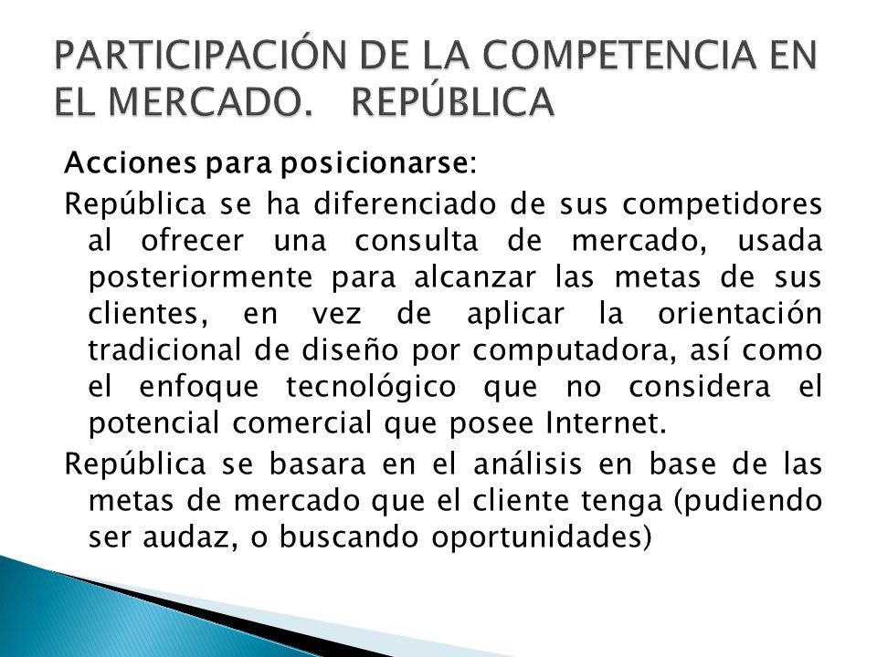 PARTICIPACIÓN DE LA COMPETENCIA EN EL MERCADO. REPÚBLICA