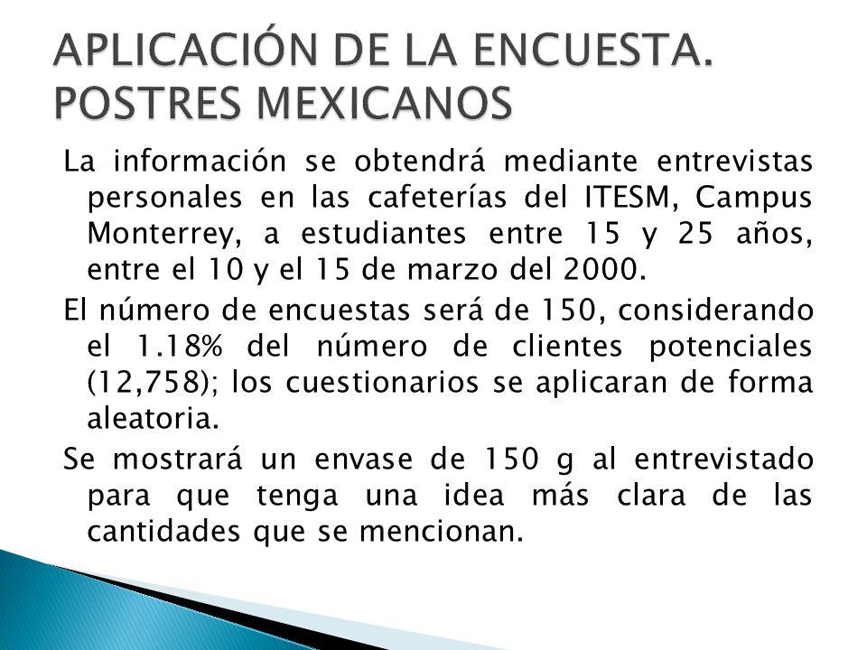 APLICACIÓN DE LA ENCUESTA. POSTRES MEXICANOS