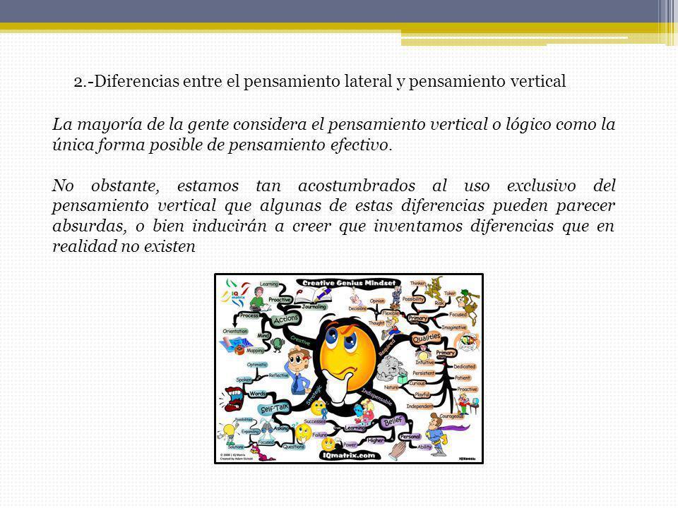 2.-Diferencias entre el pensamiento lateral y pensamiento vertical