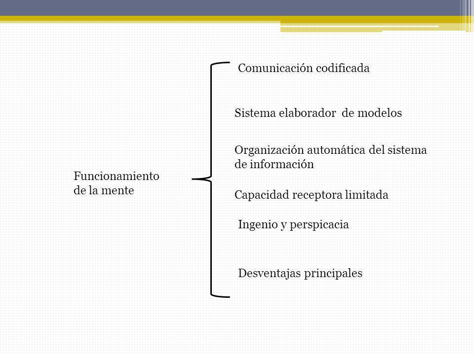 Comunicación codificada