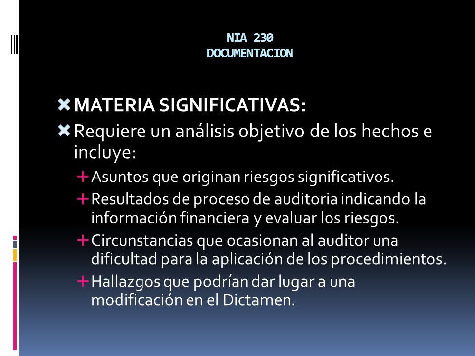 MATERIA SIGNIFICATIVAS: