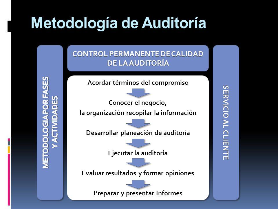 Metodología de Auditoría