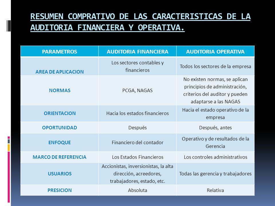 RESUMEN COMPRATIVO DE LAS CARACTERISTICAS DE LA AUDITORIA FINANCIERA Y OPERATIVA.