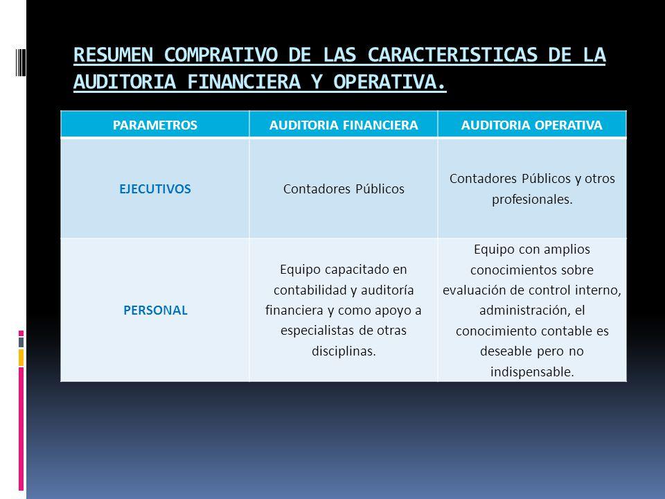 Contadores Públicos y otros profesionales.