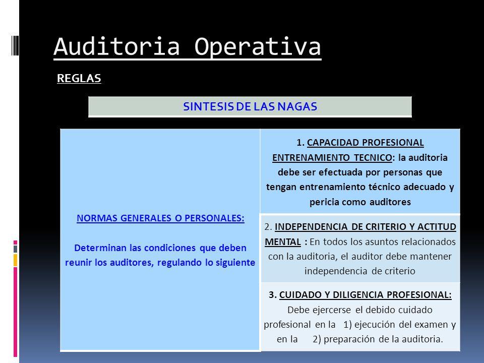 NORMAS GENERALES O PERSONALES: