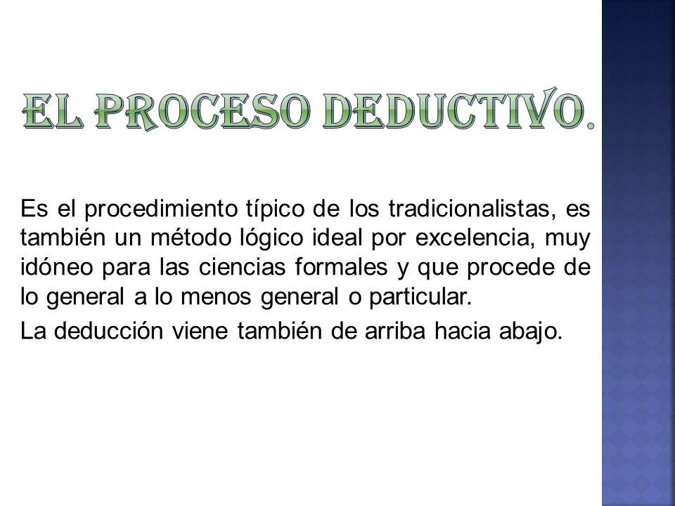 El Proceso Deductivo.