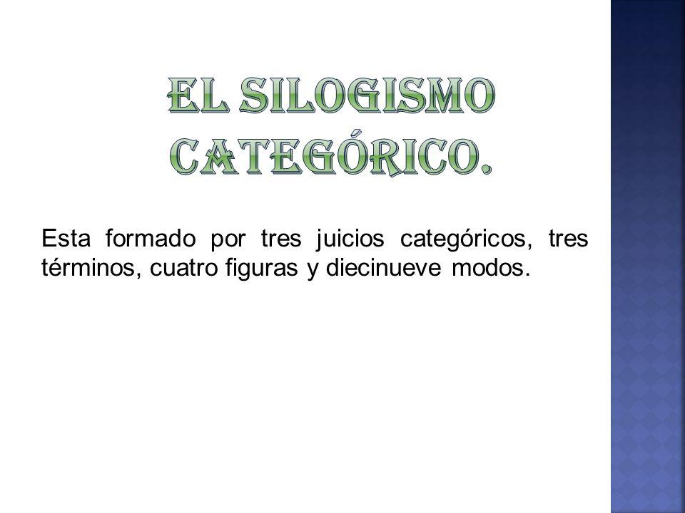 El silogismo categórico.