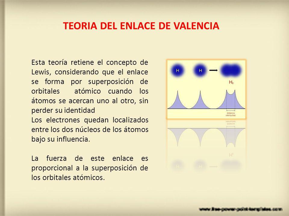 TEORIA DEL ENLACE DE VALENCIA