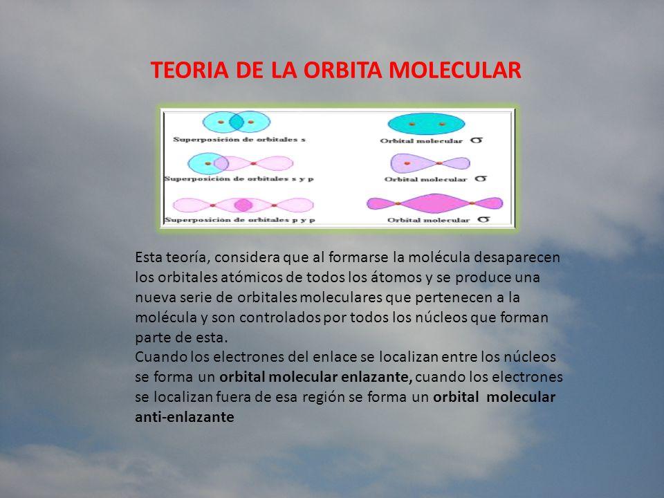TEORIA DE LA ORBITA MOLECULAR