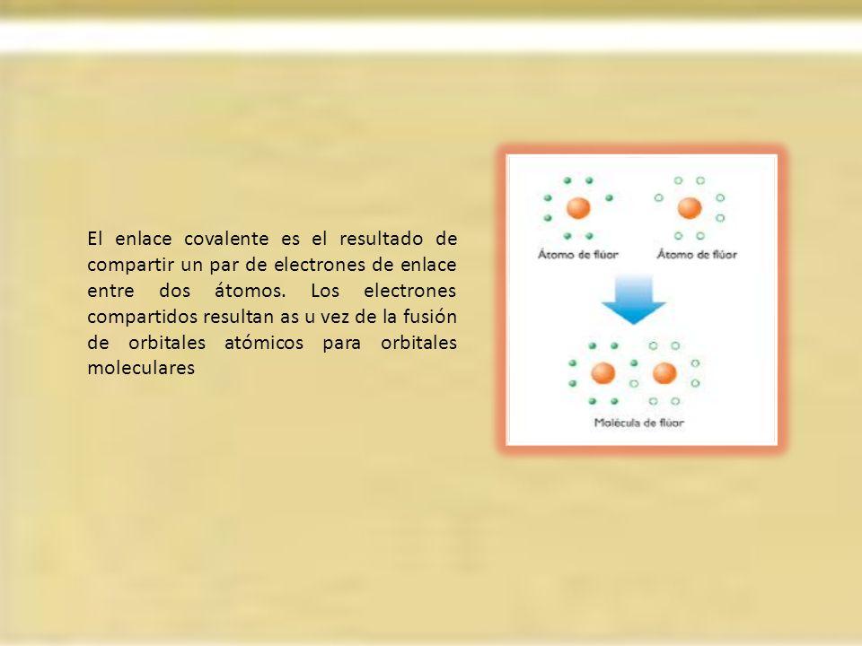 El enlace covalente es el resultado de compartir un par de electrones de enlace entre dos átomos.