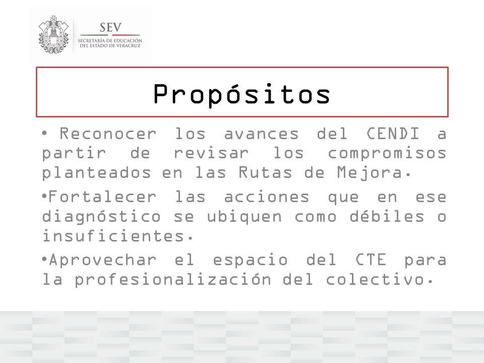 Propósitos Reconocer los avances del CENDI a partir de revisar los compromisos planteados en las Rutas de Mejora.