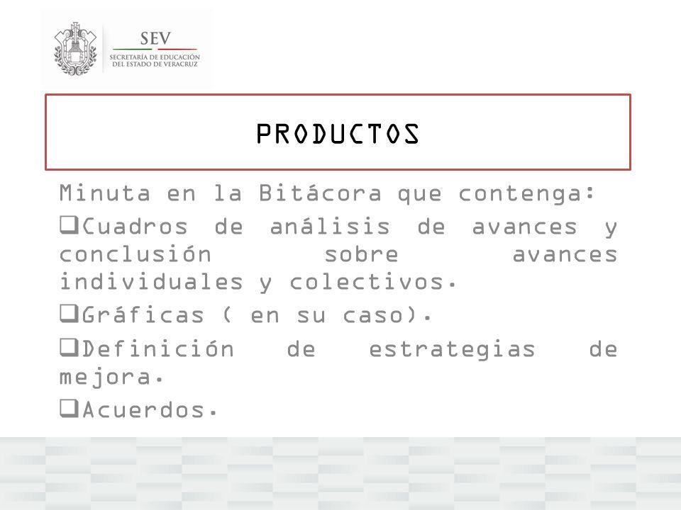 PRODUCTOS Minuta en la Bitácora que contenga:
