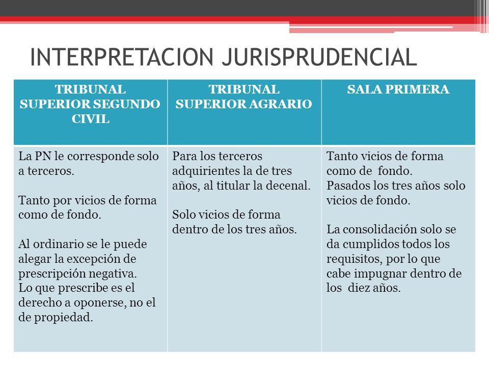 INTERPRETACION JURISPRUDENCIAL