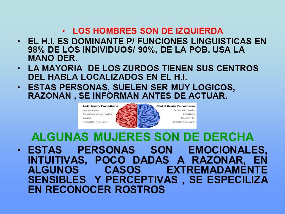 LOS HOMBRES SON DE IZQUIERDA ALGUNAS MUJERES SON DE DERCHA