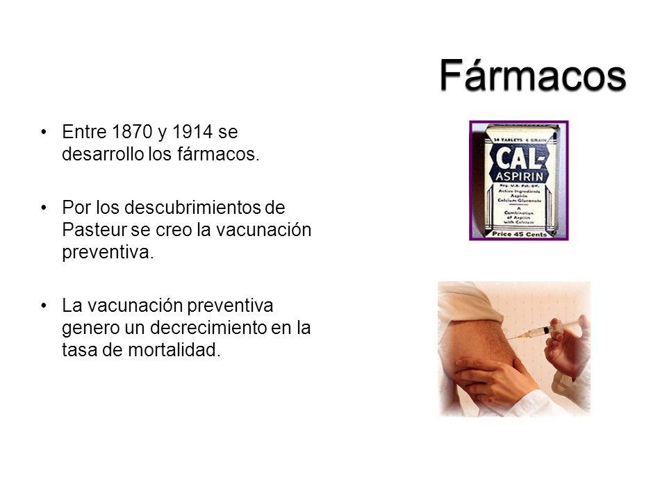 Fármacos Entre 1870 y 1914 se desarrollo los fármacos.