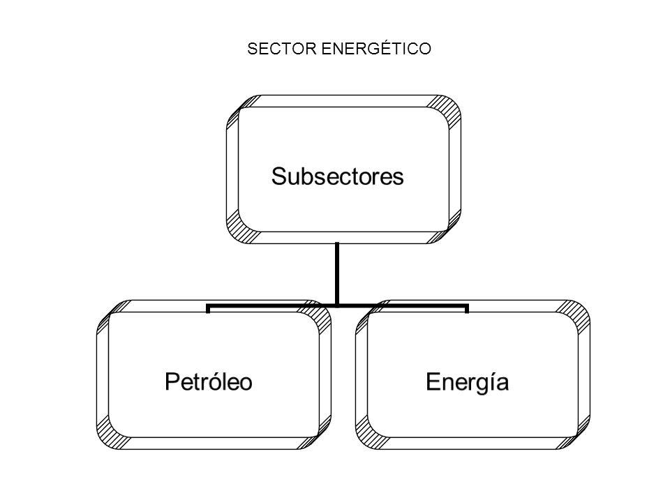 SECTOR ENERGÉTICO 7