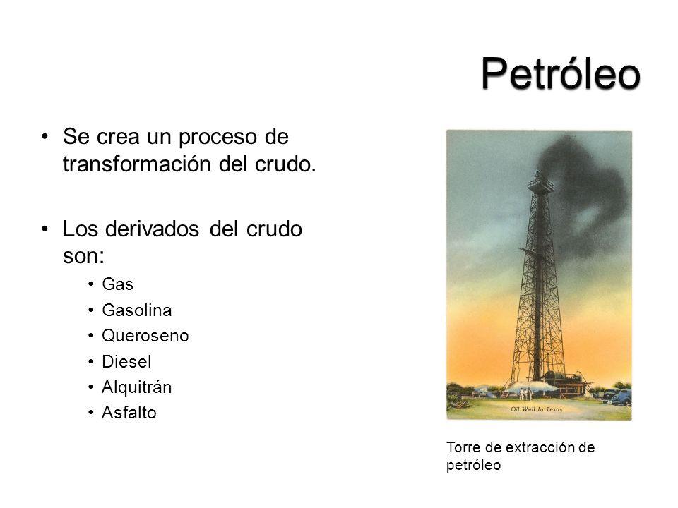 Petróleo Se crea un proceso de transformación del crudo.